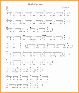 not angka lagu hari merdeka lagu wajib