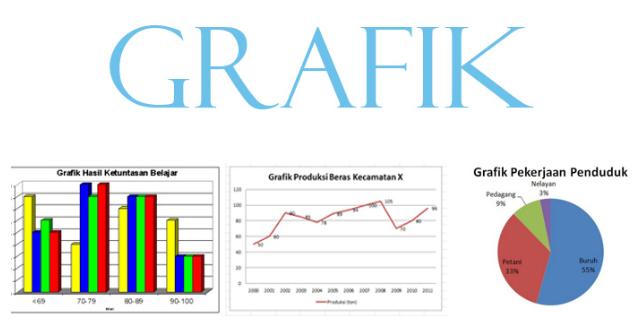 Pengertian Grafik, Tujuan Pembuatan , Fungsi, Jenis-Jenis Grafik dan Contoh Grafik Lengkap