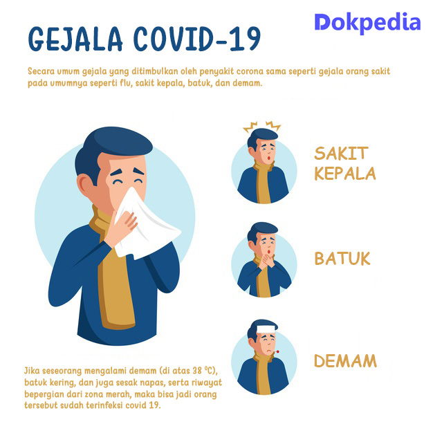 gejala corona - dokpedia