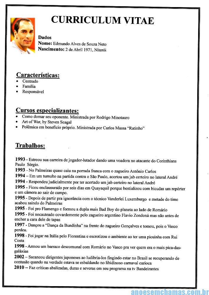 Modelos Grátis Curriculum Vitae
