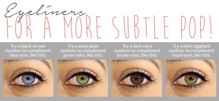 Eye makeup to make eyes pop