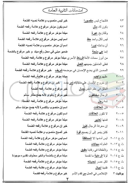 مراجعة ليلة الامتحان لغة عربية للصف الثالث الثانوى