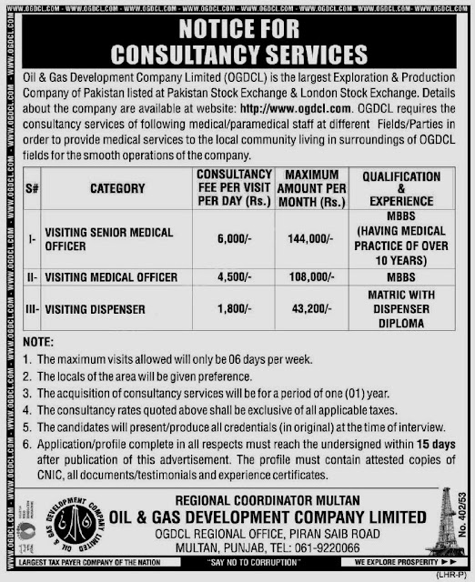 Latest Jobs in Pakistan 2021