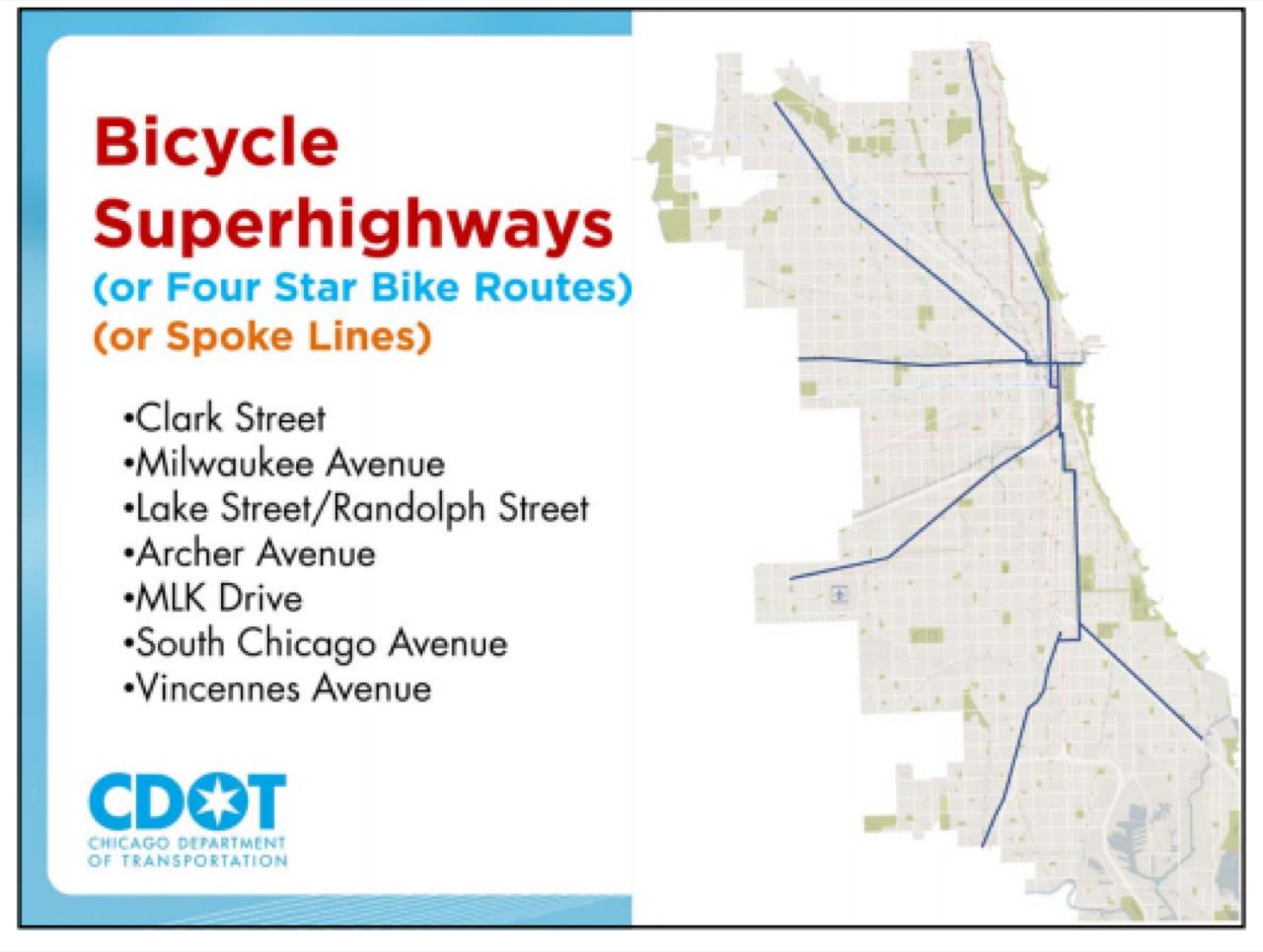 Bike Walk Lincoln Park: Chicago's proposed bike network