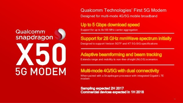 Right Information Centre: Qualcomm Unveils Snapdragon 636