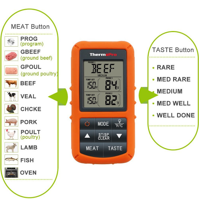 thermopro tp20 review meat thermometer