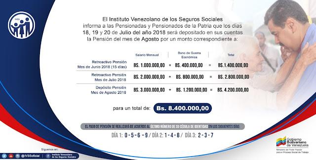 Pensiónados: Los días 18, 19 y 20 de Julio del año 2018 será depositado en sus cuentas la Pensión del mes de Agosto