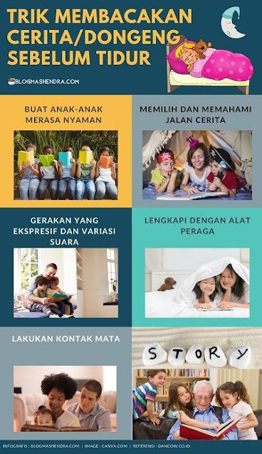 Tips Baca Cerita Sebelum Tidur