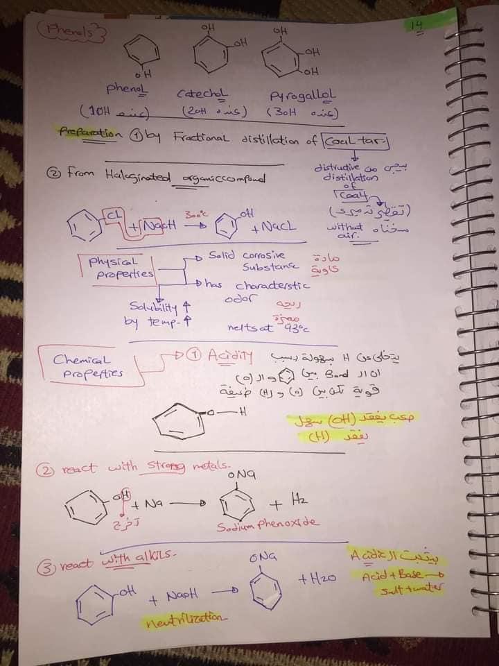 ملخص organic chemistry للثانوية العامة لغات 15