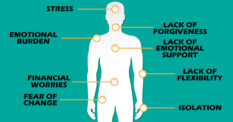 12 Places Your Body Stores Stress