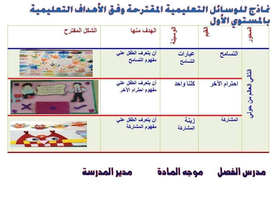 دفتر تحضير القيم والأخلاق للصف الثالث الابتدائي 8