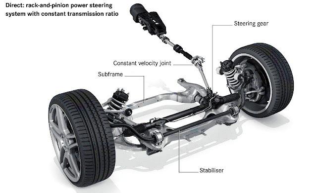 normal steering