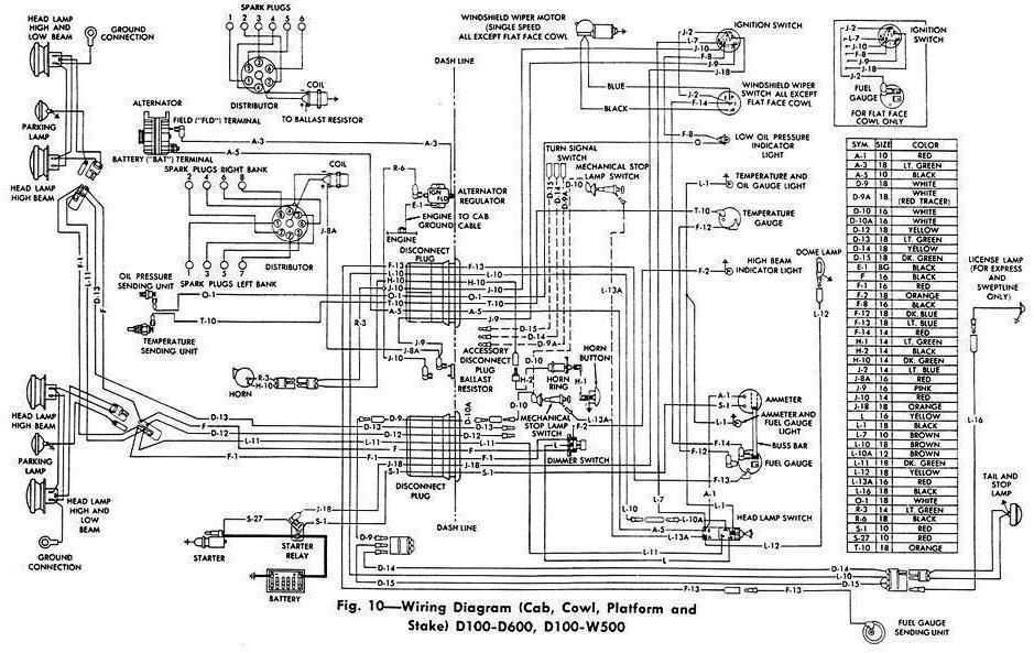 1978 dodge motorhome wiring diagram