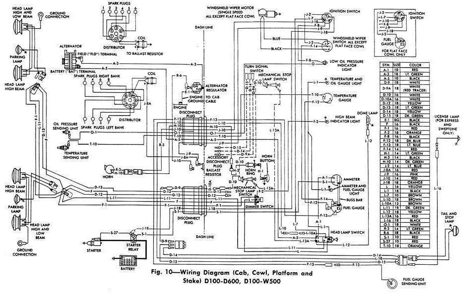 1962 dodge pickup truck wiring diagram