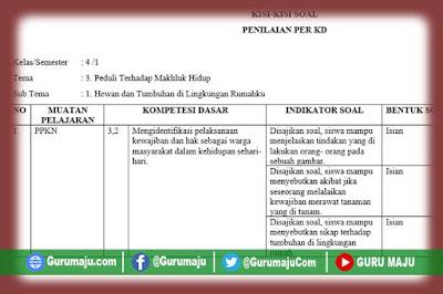 Kisi-Kisi Soal UH / PH Kelas 4 Tema 3 K13 Revisi Tahun 2021