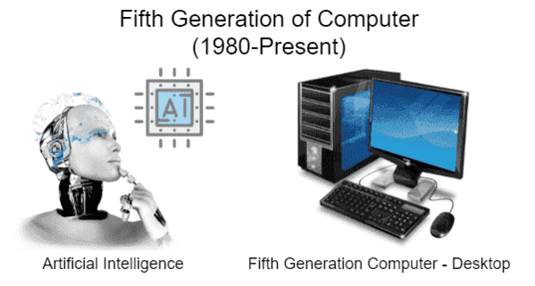 Fifth Generation