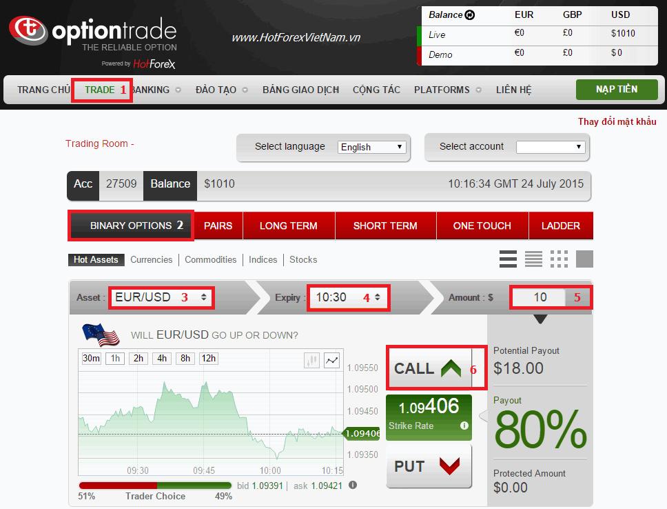 Hướng dẫn giao dịch quyền chọn Options Trade HotForex