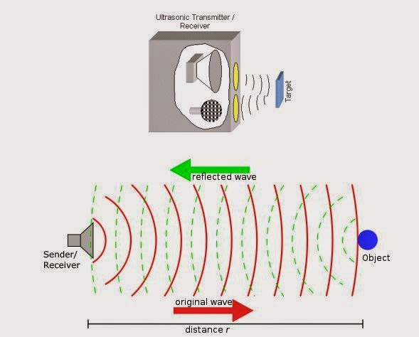 5 Proximity sensors