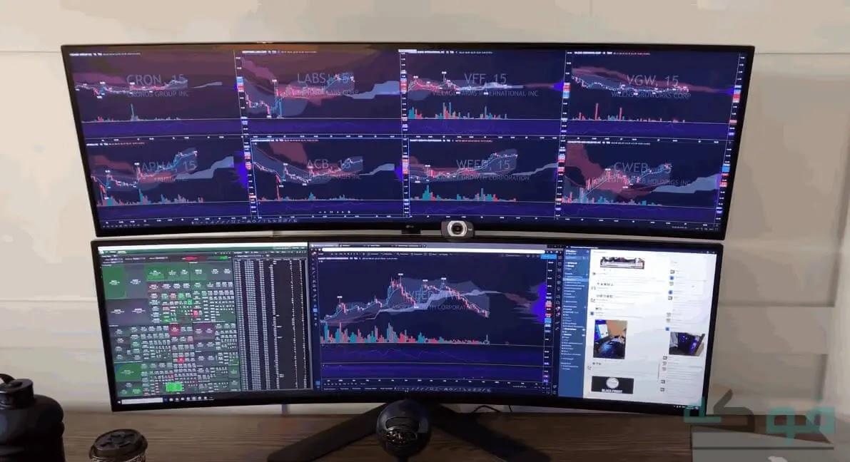 أدوات تحليل الأسهم 2020 - برنامج التحليل الفني تكرتشارت