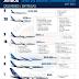 INFOGRÁFICO: Encomendas e Entregas Aeronaves Comerciais da Airbus – Maio 2021