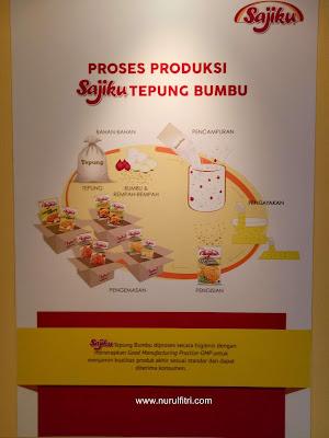 Sajiku salah satu produk dari pabrik Ajinomoto