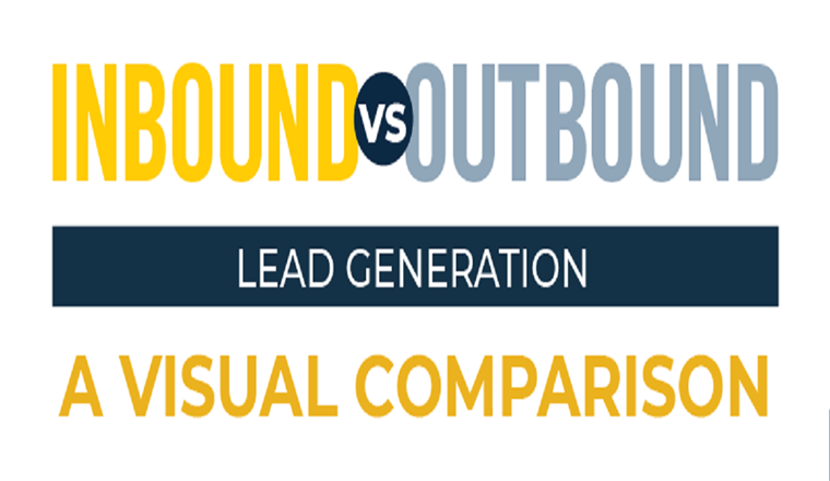 Inbound vs. Outbound Lead Generation: A Visual Comparison #infographic