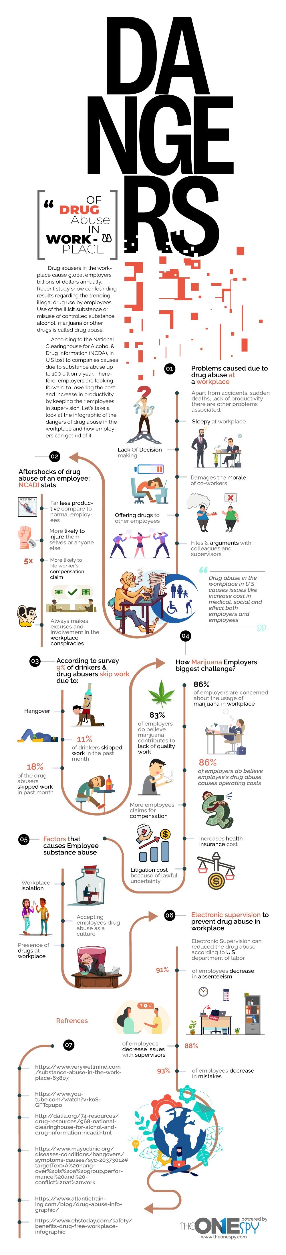 Dangers of Drug Abuse in Workplace #infographic
