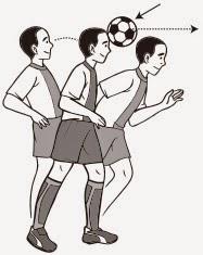 Gerakan Menyundul Bola : gerakan, menyundul, Teknik, Menyundul, Heading, Dalam, Sepak