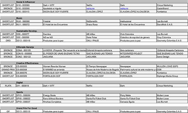 Festival-ElDorado-ganadores-octava-versión