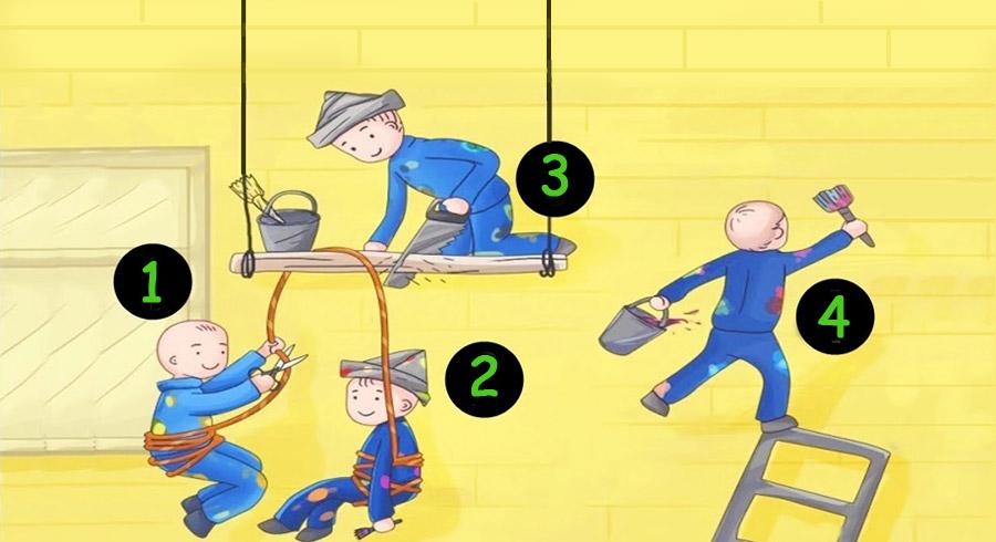 Test: ¿Quién es el más tonto de los 4?