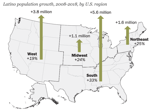 Record 60 million Hispanics in US, 52% of population group