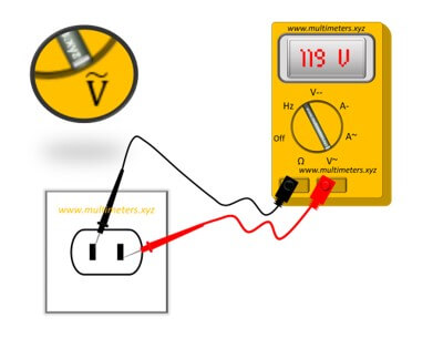 how-to-measure-voltage-at-the-wall-outlet-of-homes