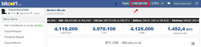 cara%2Bmembeli%2Bbitcoin%2Bdi%2Bvip.bitcoin.co.id