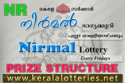 Kerala Lottery Result Nirmal Complete Results (keralalotteries.net)