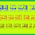 فهرس المحتويات .كتاب الإمام الجنيد سيد الطائفتين إعداد الشيخ أحمد فريد المزيدي
