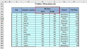 Cara Membuat Tabel di Excel