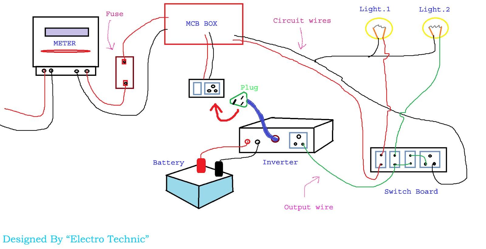 Inverter की प्रॉपर wiring connection हिंदी on