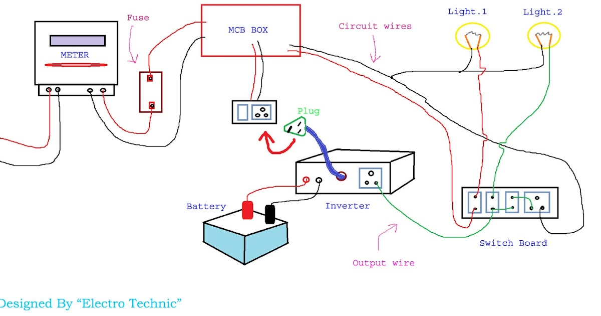Inverter Connection For Home In Hindi Home Wiring Diagram