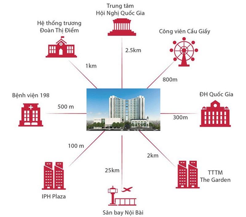 Kết nối dự án Mipec Xuân THủy