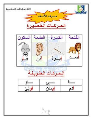 أحدث مراجعة لغة عربية للصف الاول الابتدائي ترم اول 2021