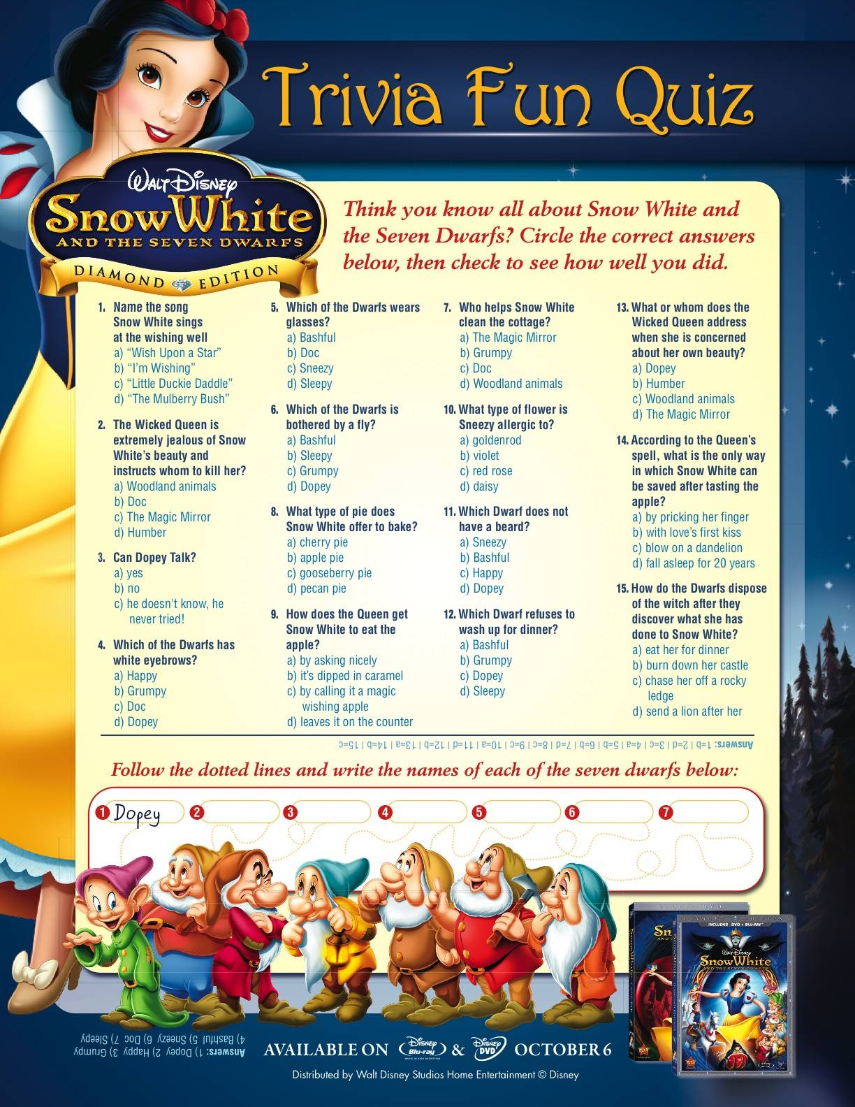 World Of Arts For Children Snow White Party Ideas