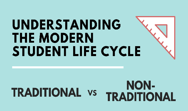 Understanding the Modern Student Life Cycle #infographic