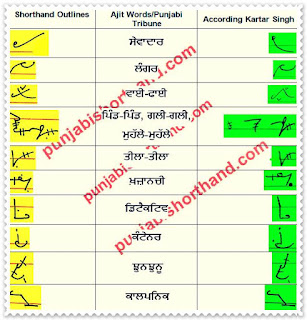 23-march-2021-ajit-tribune-shorthand-outlines