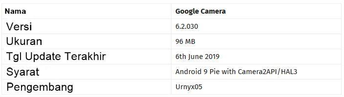 Cara Instal dan Download Google Camera di Realme 2 Pro - Serba Cara
