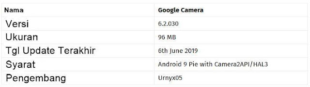 Cara Instal dan Download Google Camera di Realme 2 Pro