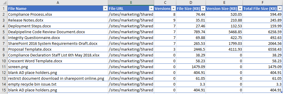 pnp powershell to generate version history report in sharepoint online