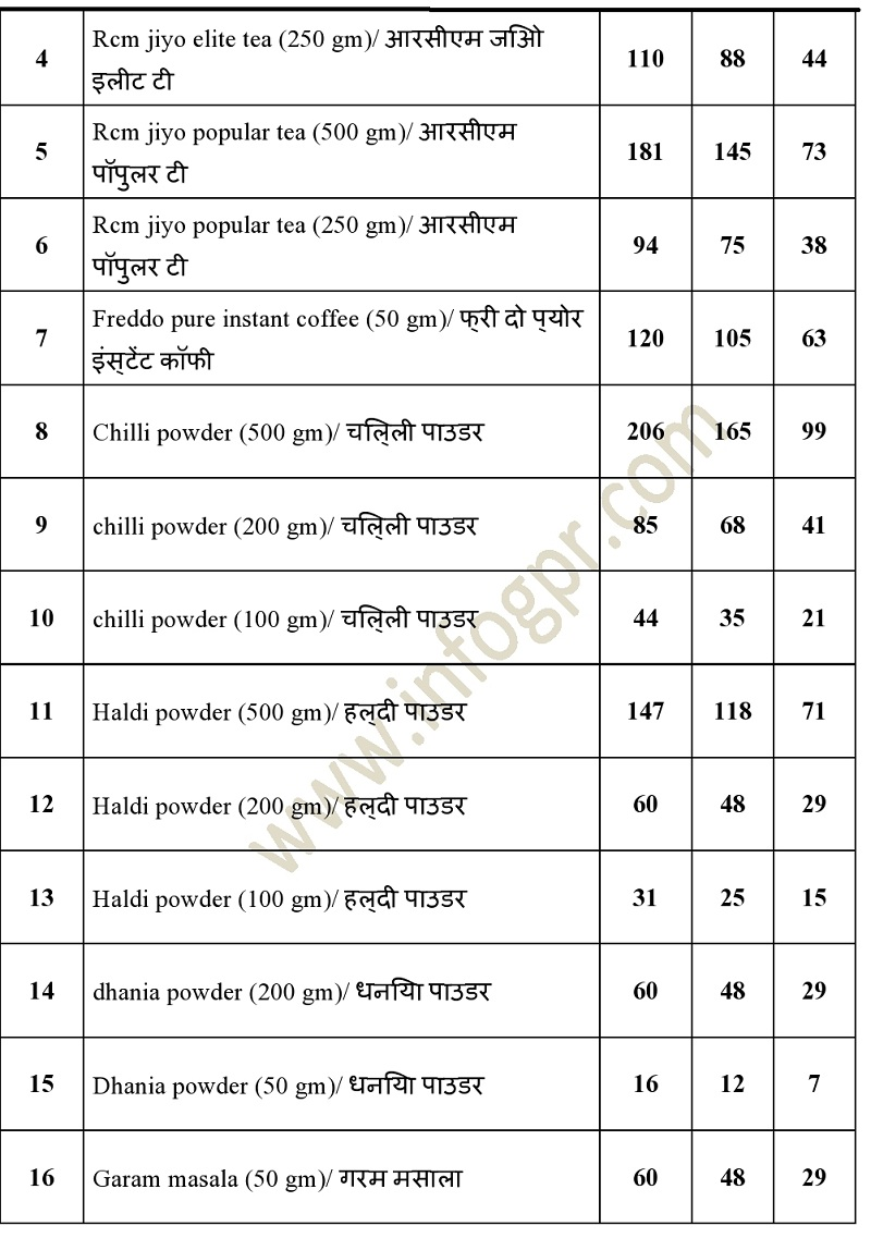 rcm agriculture Product Rate list