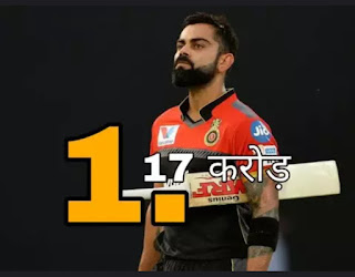 IPL 2020 में सबसे महंगे रिटेन किए गए 10 खिलाड़ी, हार्दिक की रकम जानकर रह जाएंगे हैरान