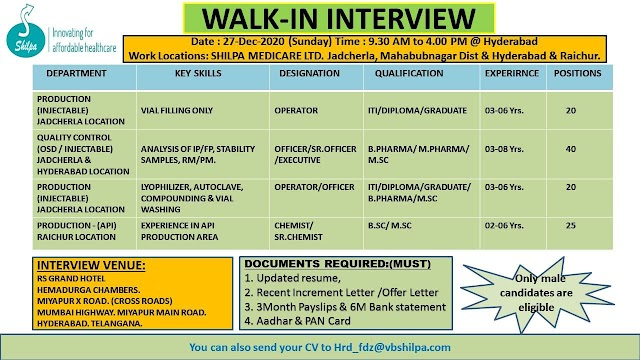 Production (Injectable & API), QC (OSD/Injectable)  Recruitments @ Shilpa Medicare Ltd. @ Hyderabad On 27th Dec 2020