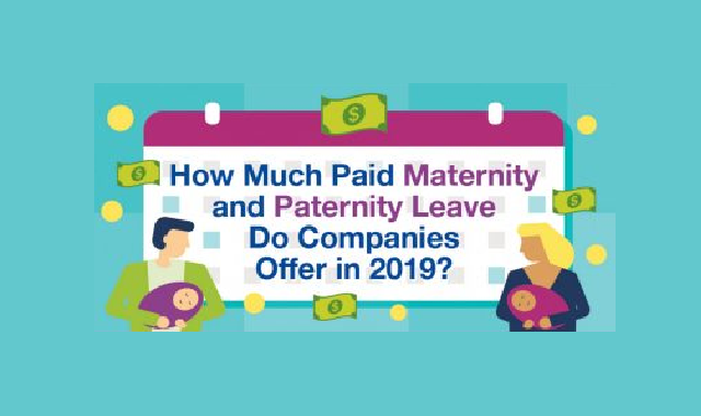 Paid Maternity Leaves in 2019 #infographic